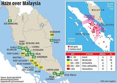 graphic-haze-malaysia