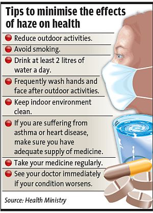 Health Tips during Haze (Source: The Star)