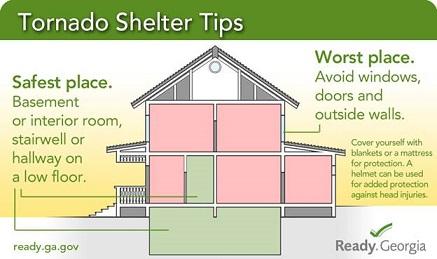 tornado-infographic1