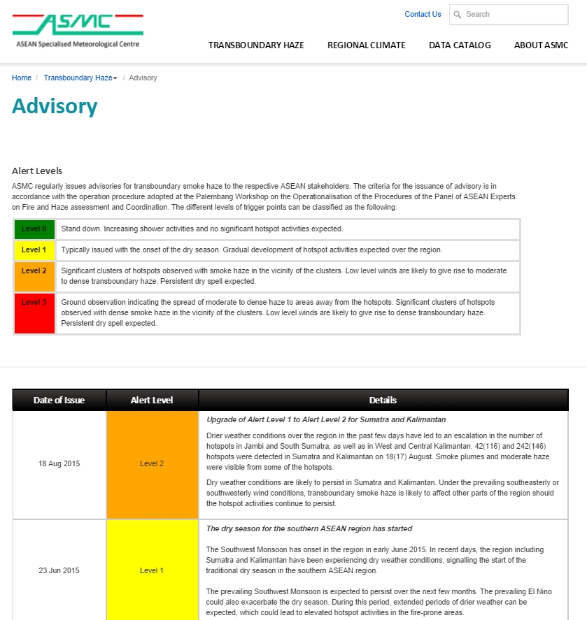ASMC Haze Early Warning and Emergency Alert